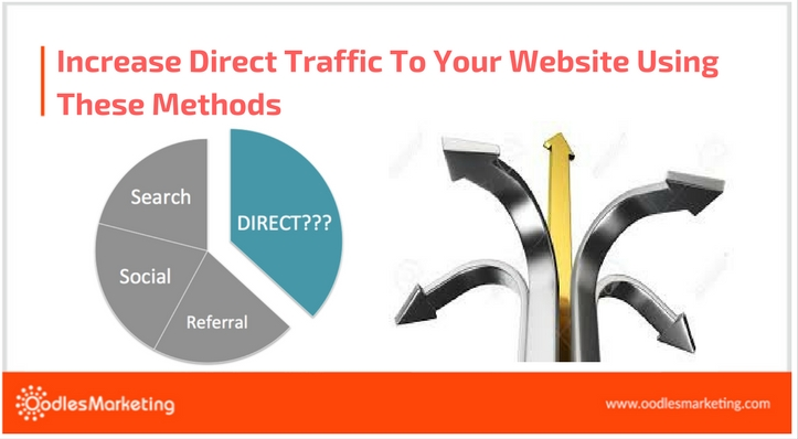 Increase-Direct-Traffic-To-Your-Website-Using-These-Methods